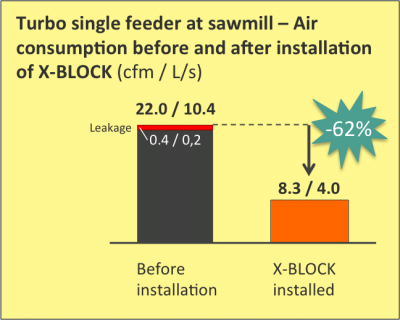 Turbo_single_feeder130109