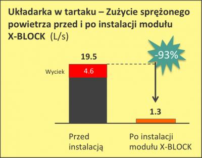 Stacker_PO_130123revSE